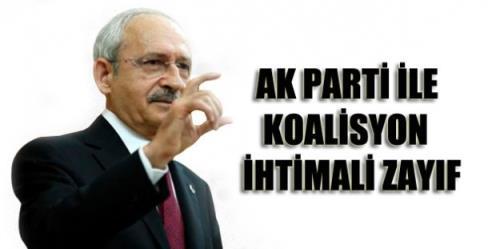 Kemal Kılıçdaroğlu:'AK Parti ile koalisyon ihtimali zayıf'